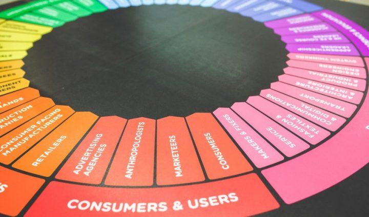 本网站的用户管理规定是什么?